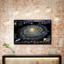 Charger l'image dans la galerie, The Map of The Milky Way Poster