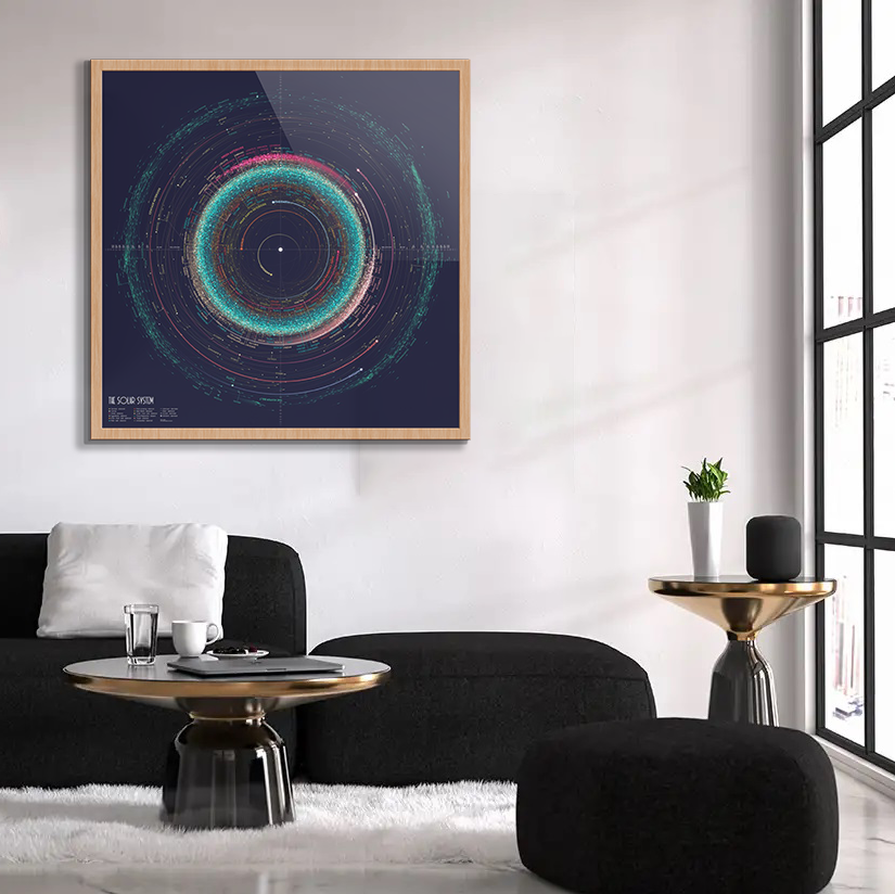 The Objects In Our Solar System Data Art Poster
