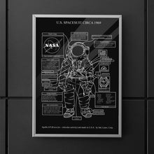 Load image into Gallery viewer, Astronaut Spacesuit Diagram Poster (Black)