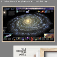 Load image into Gallery viewer, The Map of The Milky Way Poster