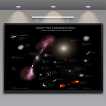 Load image into Gallery viewer, Galaxy Size Comparison Chart - Poster