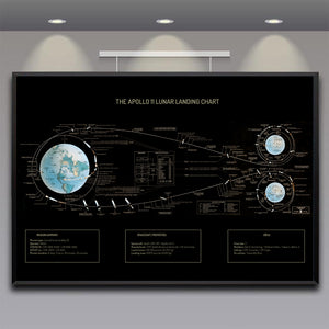 Apollo Lunar Landing Chart Poster (Remastered)