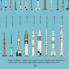 Charger l'image dans la galerie, Rockets Of The World Poster (version B)
