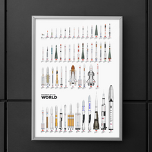 Load image into Gallery viewer, The Rockets Of The World Poster