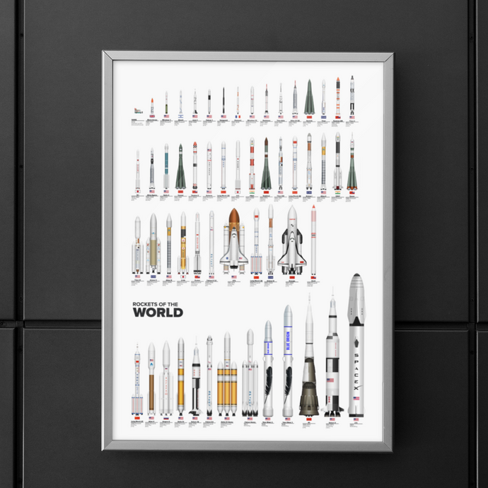 The Rockets Of The World Poster