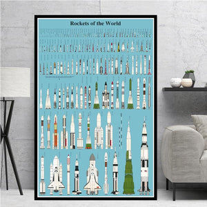 Rockets Of The World Poster (version B)