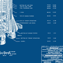Load image into Gallery viewer, Saturn V Configuration Poster