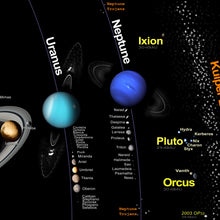 Load image into Gallery viewer, The Chart Of The Solar System Poster