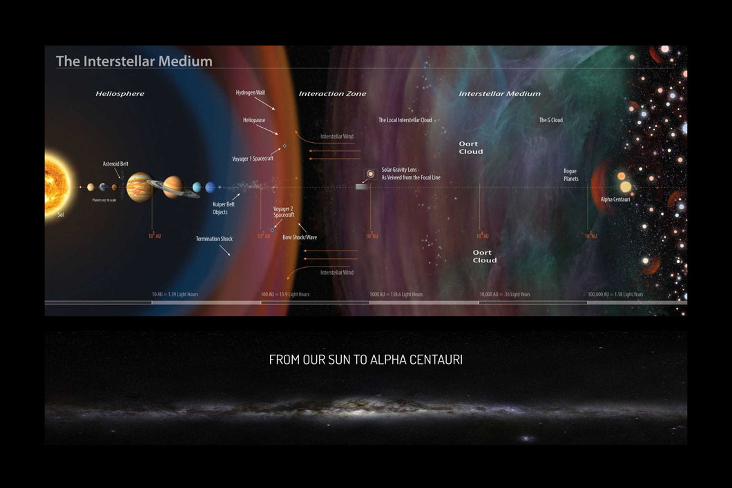 The Chart Of The Interstellar Medium (With Borders)
