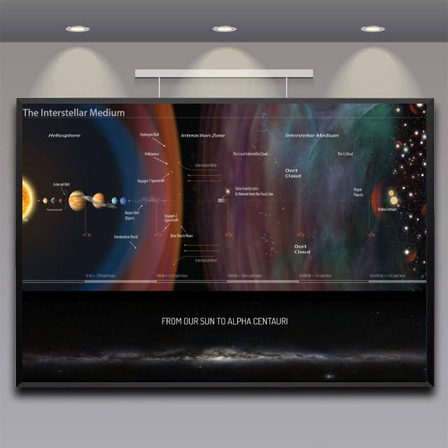 The Chart Of The Interstellar Medium Poster
