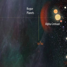 Load image into Gallery viewer, The Chart Of The Interstellar Medium Poster
