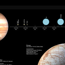 Load image into Gallery viewer, The Chart of The Non Planets Poster