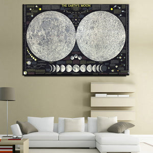 The Earth's Moon Poster