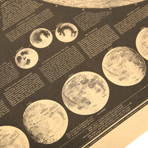 Vintage Moon Map Poster