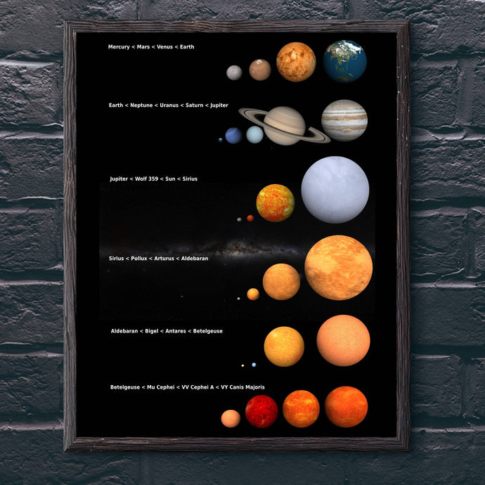 A Humbling View Of Our Solar System - Poster