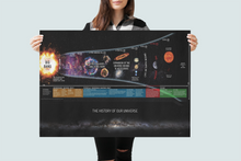 Charger l'image dans la galerie, The History Of Our Universe Poster