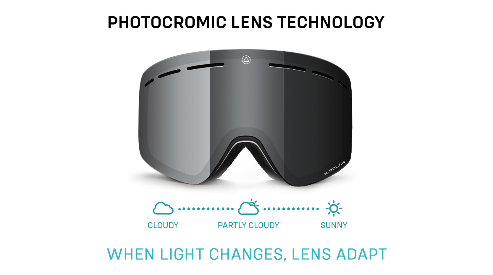 I-Ski Polarized Photochromic Lenses