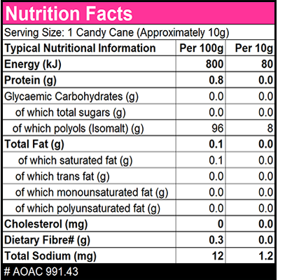 Caring Candies Candy Cane Nutrition Facts Table showing Fat, Energy, Carbohyrates, Nett Carb, Gycaemic Carb