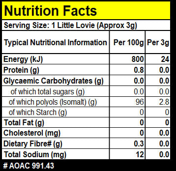 Caring Candies Nutrition Facts Information
