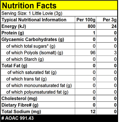 Caring Candies Sugar-Free Little Lovies Hard Candy Bon Bon Sweets Nutrition Facts Table showing Fat, Energy, Carbohyrates, Nett Carbs, Gycaemic Carbs. Without Sugar, Sugarless, without artificial sweeteners, without artificial colourants, natural colorants, natural colourants, no artificial. Suitable for Vegans, Vegetarians, Diabetics, those with ADD/ADHD, Coeliac Disease, Candida, the Health Conscious, and those following a Sugar-free, Gluten-Free, Dairy-Free, Banting, Keto, Low Carb or Carb-free Lifestyle!