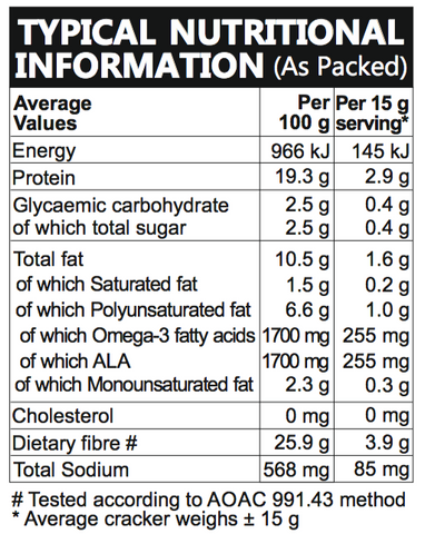 Lifebake Seed Cracker with Chilli Flavour Nutrition Facts Table