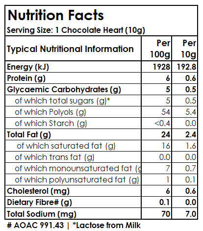 Sugarfree white chocolate nutrition facts table