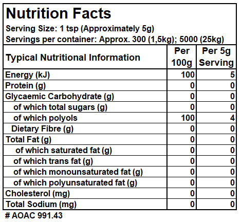 erythritol nutrition facts panel. carbohydrates, protein, sodium, fat, dietary fiber