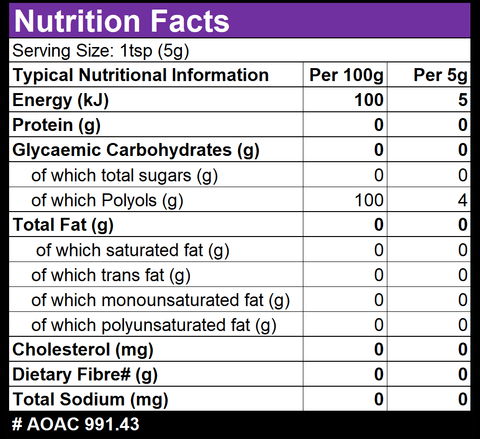 Erythritol Nutrition Facts Panel showing Energy, Carbohydrates, Fat, Glycemic, Glycaemic, nett carbs