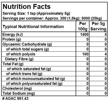 nutrition facts for xylitol. carbohydrates, protein, fat, sodium, dietary fiber