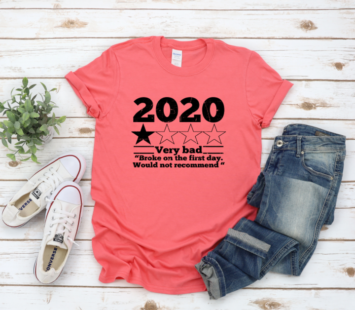 2020 - Very Bad, Broke on the first day