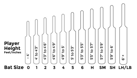Size Guides Gray Nicolls Free Shipping Loyalty Points