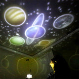 Universe Planet Night Light Projector