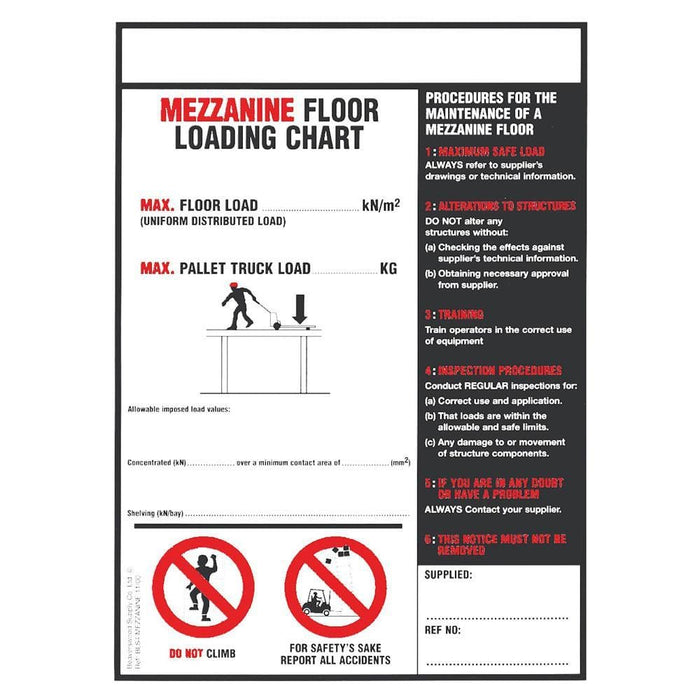 Mezzanine Floor Load Notice (BLS4)