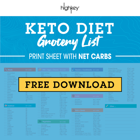 Keto Grocery Shopping List Free Download Printable