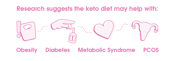 Keto for Women, Keto Helps With Obesity, PCOS, Diabetes | HighKey Snacks