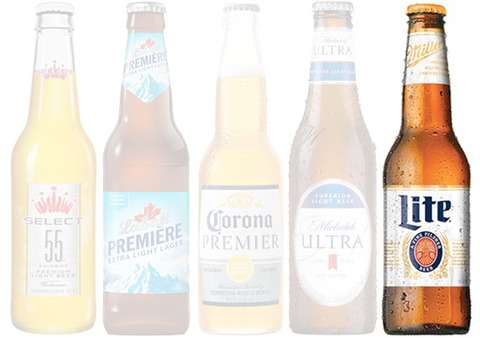 Low Carb Beers, Miller Light | HighKey Snacks