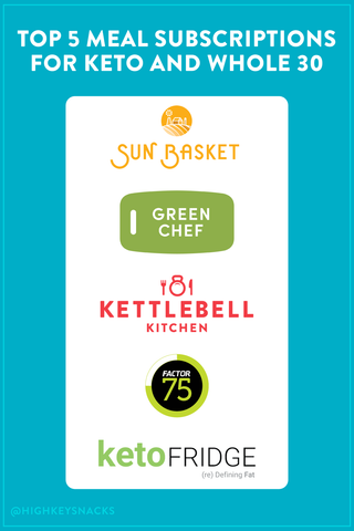 top 5 meal subscriptions pinterest infographic with logos for green chef, sun baket, kettlebell kitchen, keto fridge, and factor 75