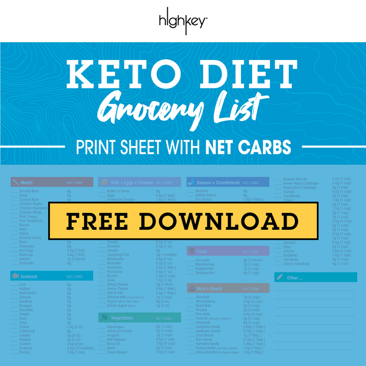 Keto Diet Grocery Lis + Print Sheet With Net Carbs (Free Download)