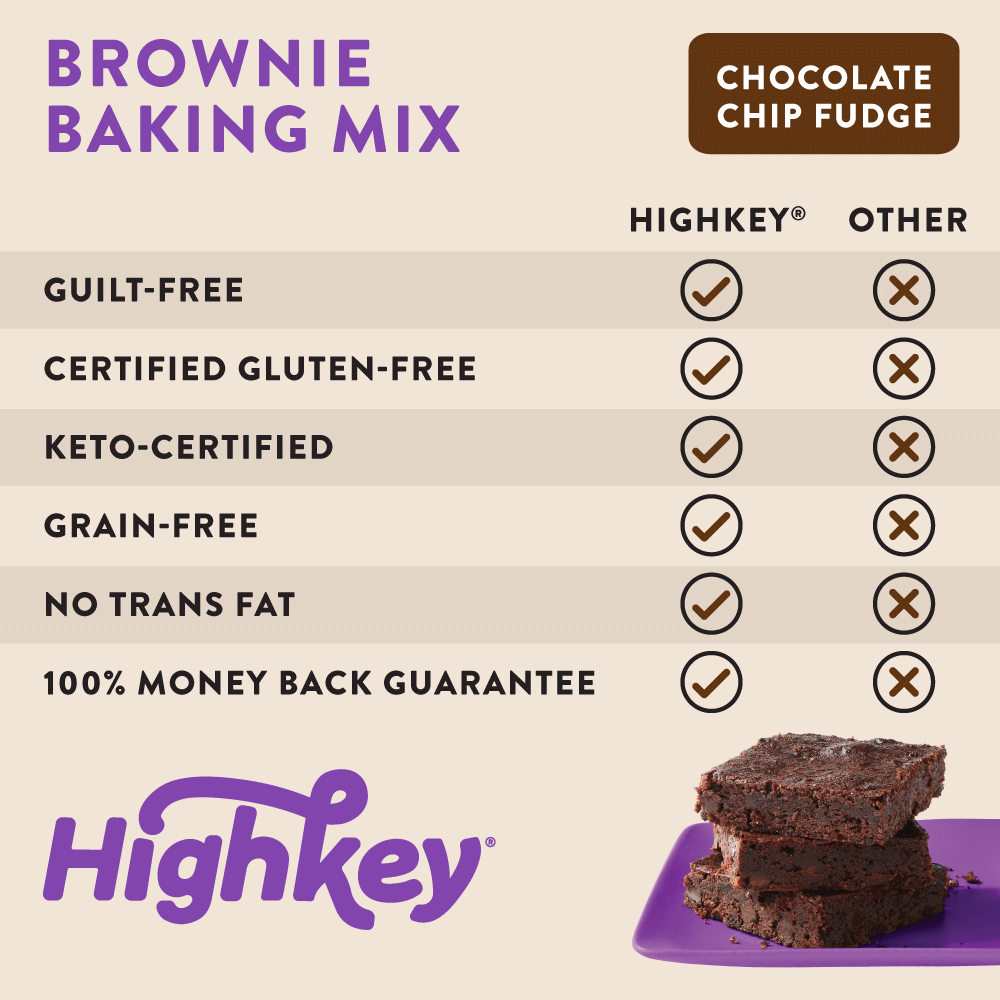 Highkey Baking Mix Brownie Baking Mix  Always Keto-Friendly, Guilt-Free with a Money-Back Guarantee