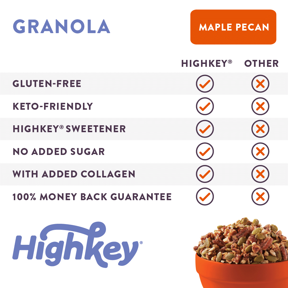 Highkey Breakfast Cinnamon Almond Low Carb Granola  Always Keto-Friendly, Guilt-Free with a Money-Back Guarantee