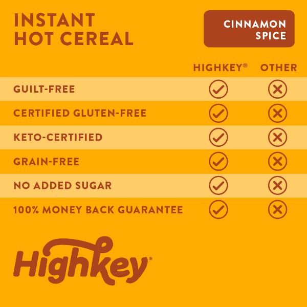 Highkey Keto-Friendly Breakfast Cinnamon Spice Hot Cereal Flavor
