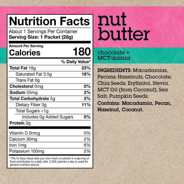 INGREDIENTS: Macadamias, Pecans, Hazelnuts, Chocolate, Chia Seeds, Erythritol, Stevia, MCT Oil (from Coconut), Sea Salt, Pumpkin Seeds. *see bottom of page for full nutrition values