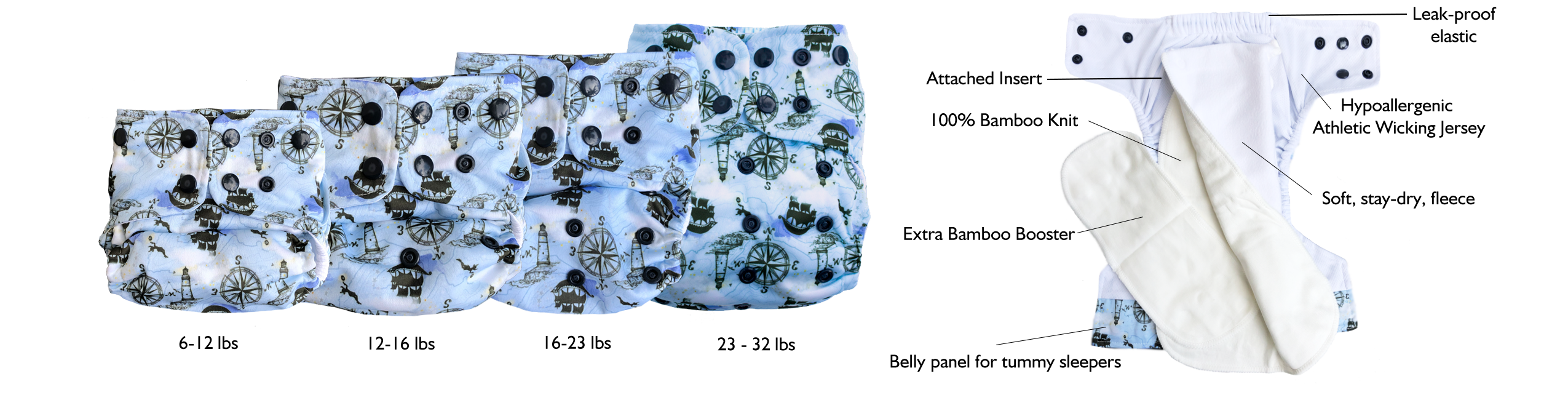 Lighthouse Kids Cloth Diaper All-In-One