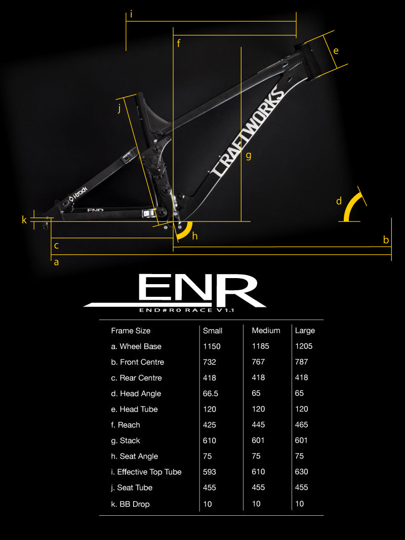Craftworks ENR V1.1 Geometry