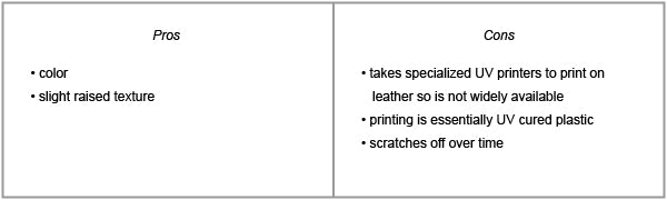 Pros and Cons of Printing on Leather