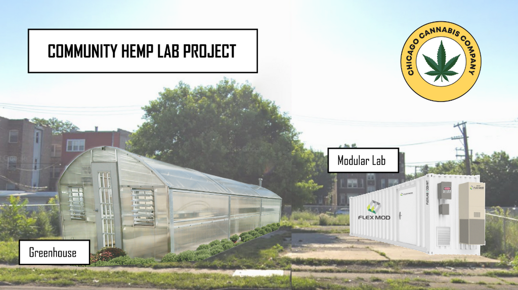 community hemp lab
