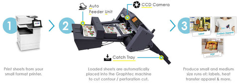Graphtec America Automatic Sheet Cutter