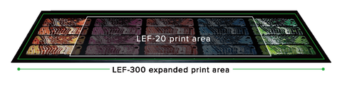 Roland VersaUV LEF-300 Expanded Print Area