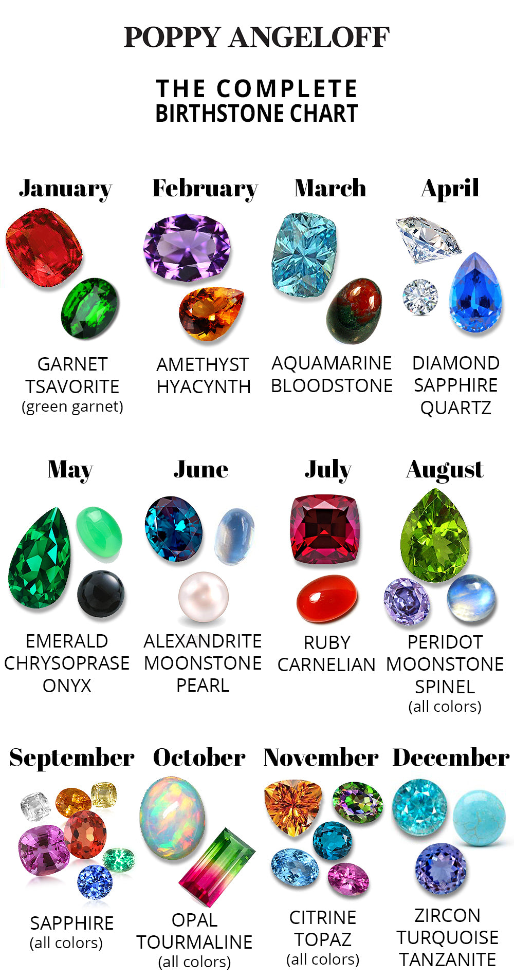 The Complete Alternative Birthstone Chart