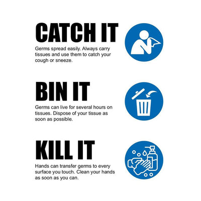 Coronavirus Safety Signage Catch It Kill It Bin It Signs - Displaypro